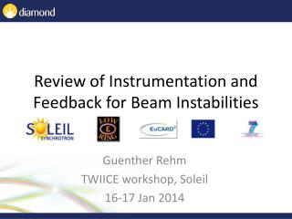 Review of Instrumentation and Feedback for Beam Instabilities
