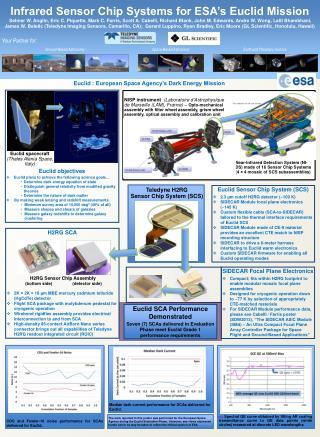 Euclid : European Space Agency's Dark Energy Mission