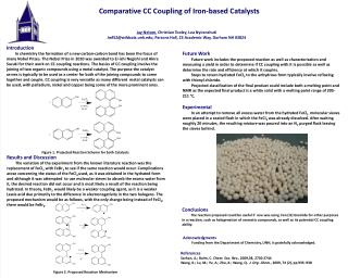Comparative CC Coupling of Iron-based Catalysts