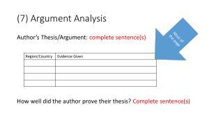 (7) Argument Analysis