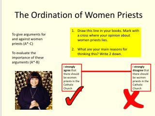 The Ordination of Women Priests