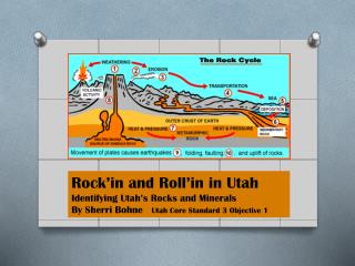 Rock'in  and  Roll'in  in Utah Identifying Utah's Rocks and Minerals