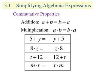 3.1 – Simplifying Algebraic Expressions