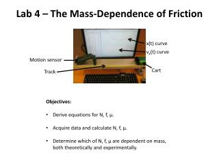 Lab 4 – The Mass-Dependence of Friction