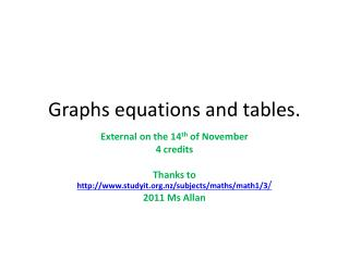 Graphs equations and tables.