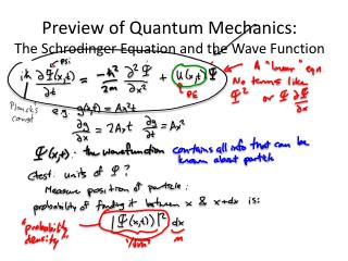 Preview of Quantum Mechanics:  The Schrodinger Equation and the Wave Function