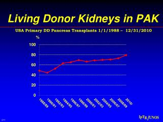 Living Donor Kidneys in PAK
