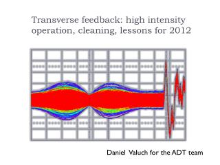 Transverse feedback: high intensity operation, cleaning, lessons for 2012