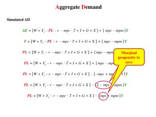 AE  =  [ W + Y e  –  PL  – r   –  mpc ∙  T  + I + G + X ] +  { mpc –  mpm } Y