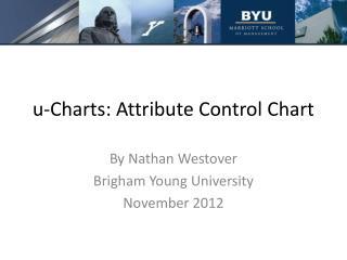 u -Charts: Attribute Control Chart