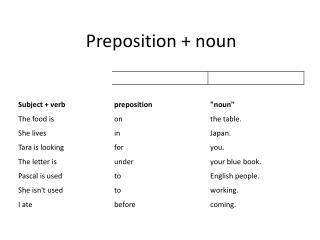 Preposition  +  noun