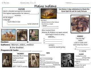 O'BrienAmerican Civ. 9Name:___________________ Plains Indians