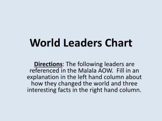 World Leaders Chart