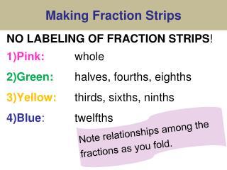 Making Fraction Strips