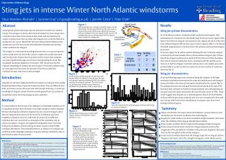 Sting jets in intense Winter North Atlantic windstorms