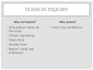 Teams in Inquiry