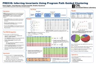 PRECIS: Inferring Invariants Using Program Path Guided Clustering