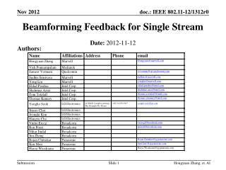 Beamforming  Feedback for Single Stream