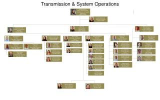 Natalie Hocken Senior Vice President Transmission  &  System Operations 503-813-7205