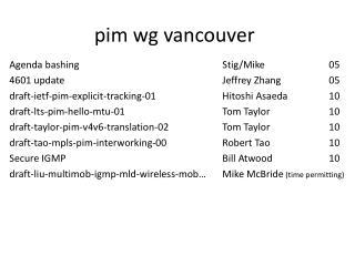pim  wg vancouver