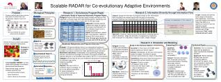 Scalable RADAR for Co-evolutionary Adaptive Environments
