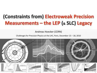 (Constraints from)  Electroweak Precision Measurements – the LEP  ( &  SLC )  Legacy