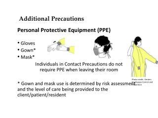 Additional Precautions