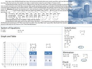 Substitution: 4x+ 2y = 40 x+y  = 13 -x        -x y=-x+13 4x + 2(-x+13)=40 4x-2x+26 = 40 2x+26= 40