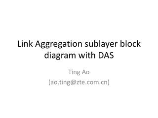 Link Aggregation  sublayer  block diagram with DAS