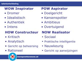WOW Inspirator  Dromer  Idealistisch  Authentiek Intens