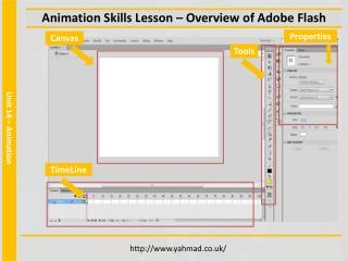 Animation Skills Lesson – Overview of Adobe Flash