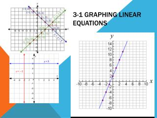 3-1 Graphing Linear Equations