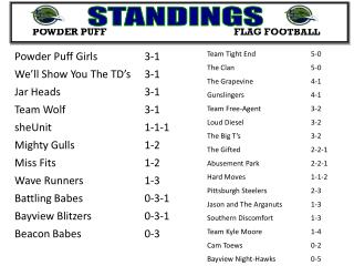 POWDER PUFF FLAG FOOTBALL