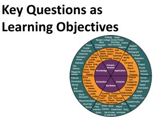 Key Questions as  Learning Objectives