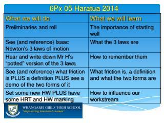 6 Px 05  Haratua  2014
