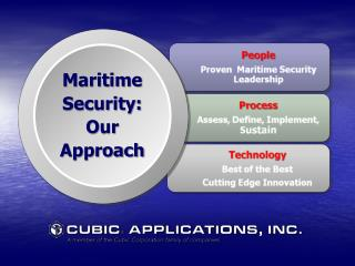 Maritime  Security:  Our Approach