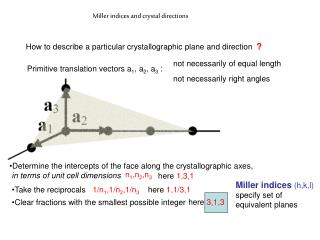Miller indices and crystal directions