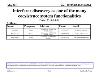 Interferer discovery as one of the  many  coexistence system  functionalities