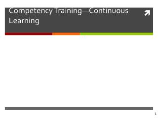 Professional Development  Competency Training—Continuous Learning