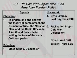 L14:  The Cold War Begins 1945-1953 American Foreign Policy