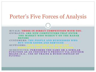 Porter's Five Forces of Analysis