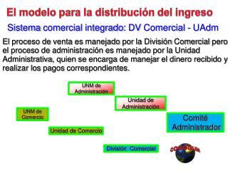 Sistema comercial integrado : DV  Comercial  -  UAdm