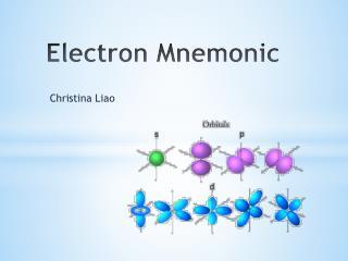 Electron Mnemonic