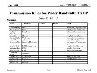 Transmission Rules for Wider Bandwidth TXOP