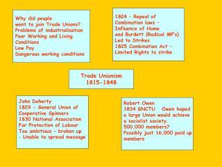 Trade Unionism 1815-1848