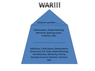 Addictions, Child Labour, Deforestation,  Democracy, Fair Trade, Global Warming,