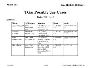 TGai  Possible Use Cases