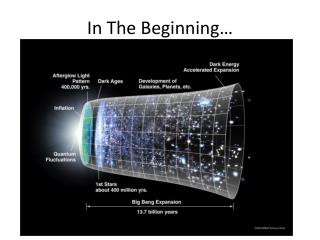 In The Beginning�