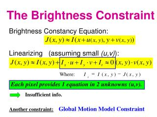 The Brightness Constraint