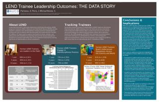 LEND Trainee Leadership Outcomes: THE DATA STORY